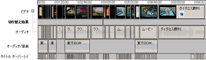 9話動画のテーマは「東方」ですよ!